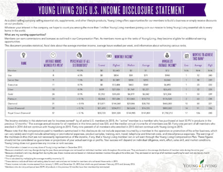 Young Living Income Disclosure 2015 Explained