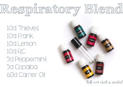 Respiratory Blend