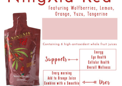 NingXia Red Packet